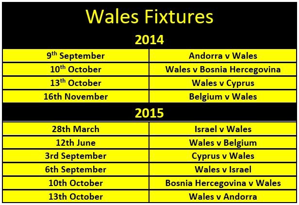 Wales 2014/2015 fixtures